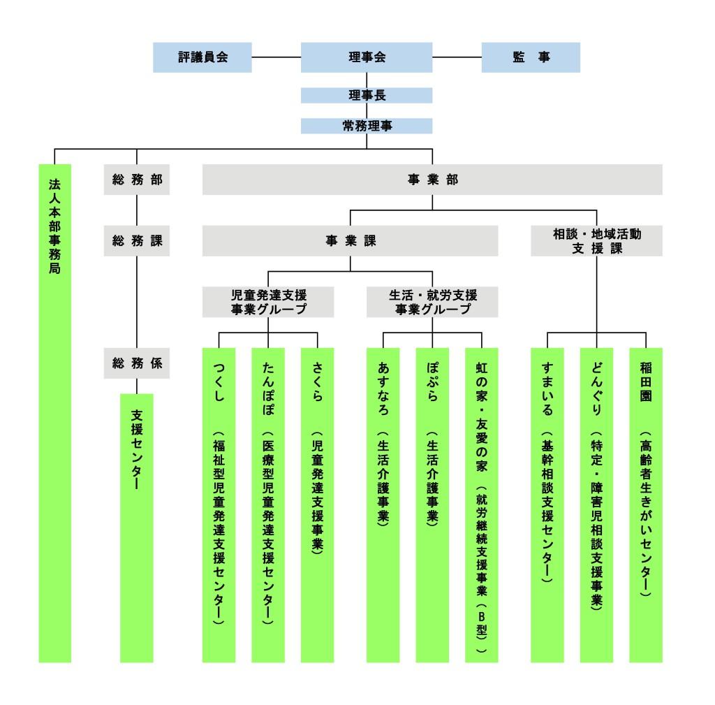 chart_201804